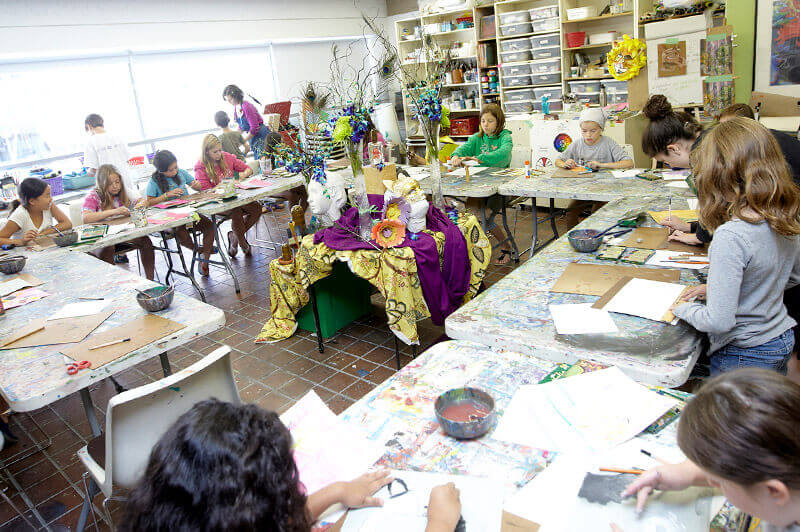 Art Gallery of Hamilton - Day Camps - Summer Camp